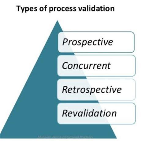 Data validation report writing